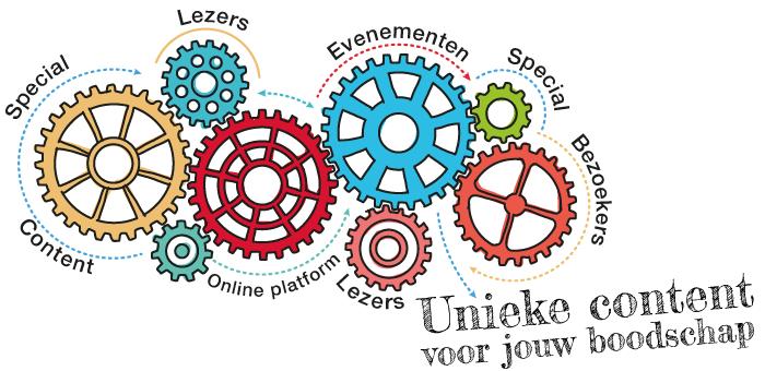 CMS-Content-Management-System-Mechanisme